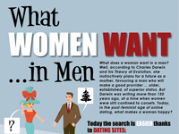 what-women-want-in-men